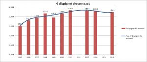 euro-dre-annezad